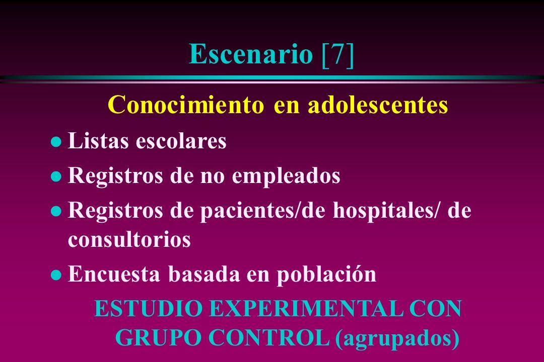 Escenario [7] Conocimiento en adolescentes Listas escolares